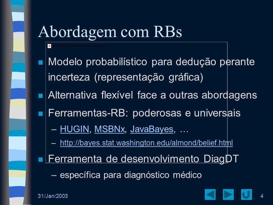 31/Jan/20035 Modelo de diagnóstico baseado em RBs Variáveis do diagnóstico médico –sintomas (dados clínicos) –sinais ou resultados-testes –doenças (explicação) Tipos de inferência: diagnóstico, causal, intercausal e mista A RB representa a distribuição de probabilidades conjunta p(x) = p( x 1, x 2, …, x N ) p(x) = p( x 1, x 2, …, x N ) independência condicional dist.