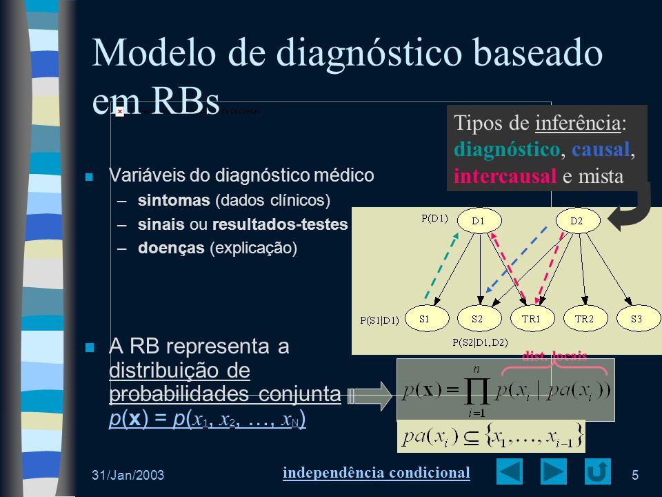 31/Jan/20035 Modelo de diagnóstico baseado em RBs Variáveis do diagnóstico médico –sintomas (dados clínicos) –sinais ou resultados-testes –doenças (ex