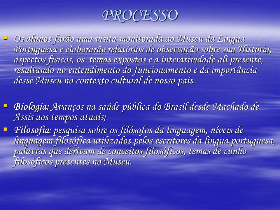 PROCESSO  Os alunos farão uma visita monitorada ao Museu da Língua Portuguesa e elaborarão relatórios de observação sobre sua História, aspectos físi
