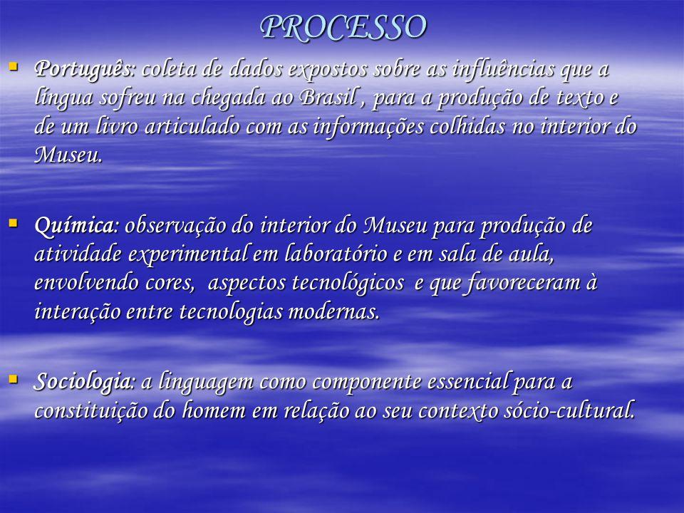 PROCESSO  Português: coleta de dados expostos sobre as influências que a língua sofreu na chegada ao Brasil, para a produção de texto e de um livro a