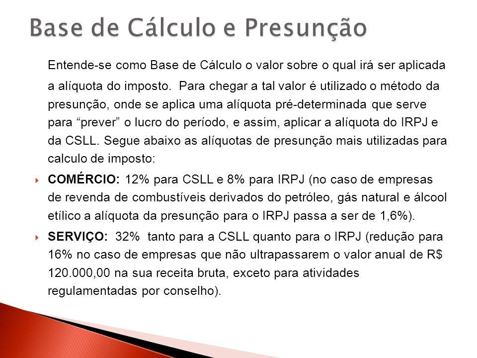 Entende-se como Base de Cálculo o valor sobre o qual irá ser aplicada a alíquota do imposto. Para chegar a tal valor é utilizado o método da presunção