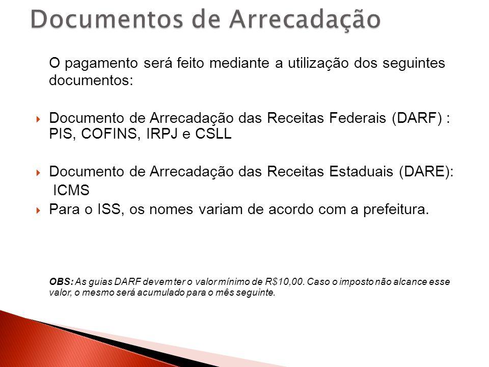 O pagamento será feito mediante a utilização dos seguintes documentos:  Documento de Arrecadação das Receitas Federais (DARF) : PIS, COFINS, IRPJ e C