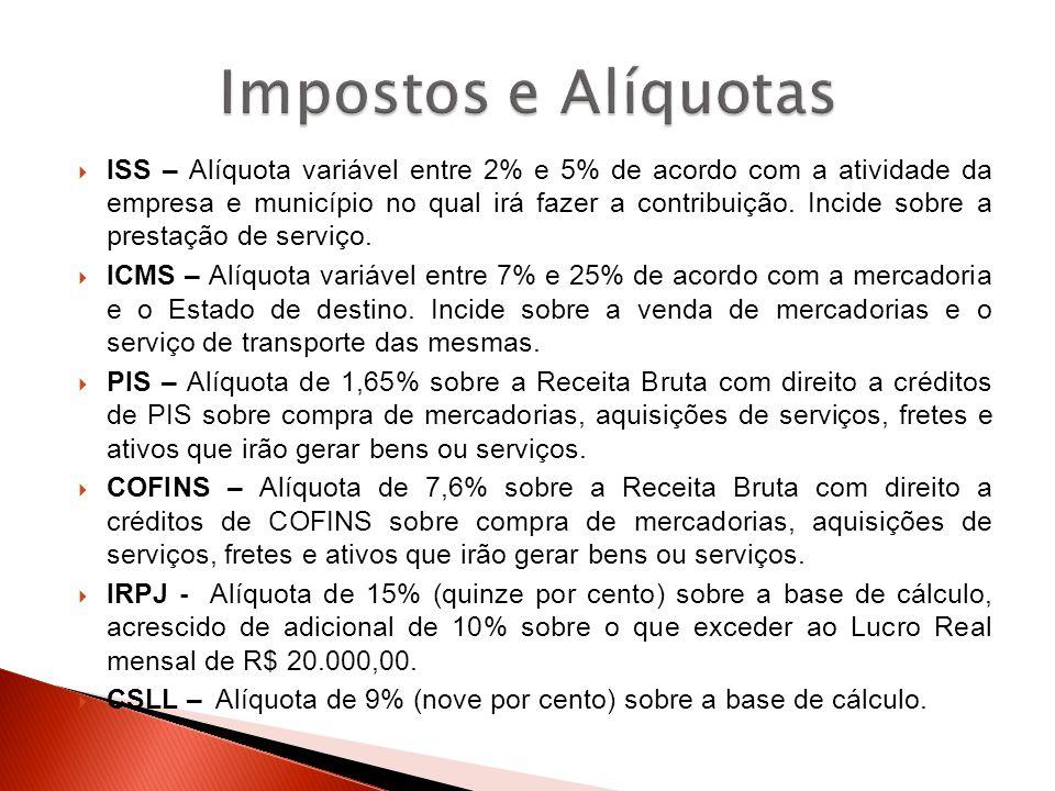  ISS – Alíquota variável entre 2% e 5% de acordo com a atividade da empresa e município no qual irá fazer a contribuição. Incide sobre a prestação de