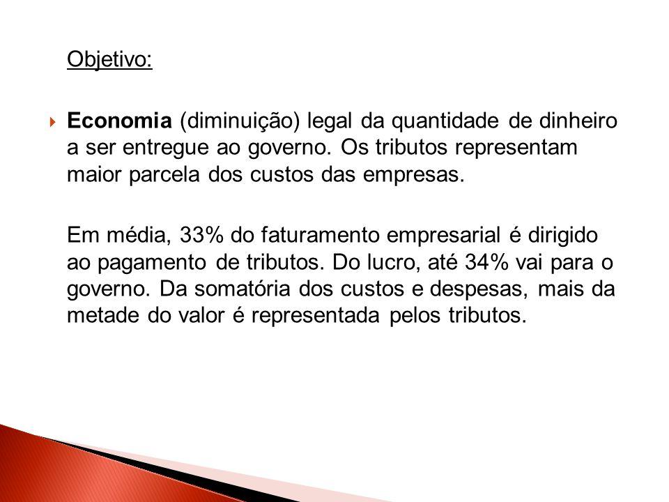 Objetivo:  Economia (diminuição) legal da quantidade de dinheiro a ser entregue ao governo. Os tributos representam maior parcela dos custos das empr