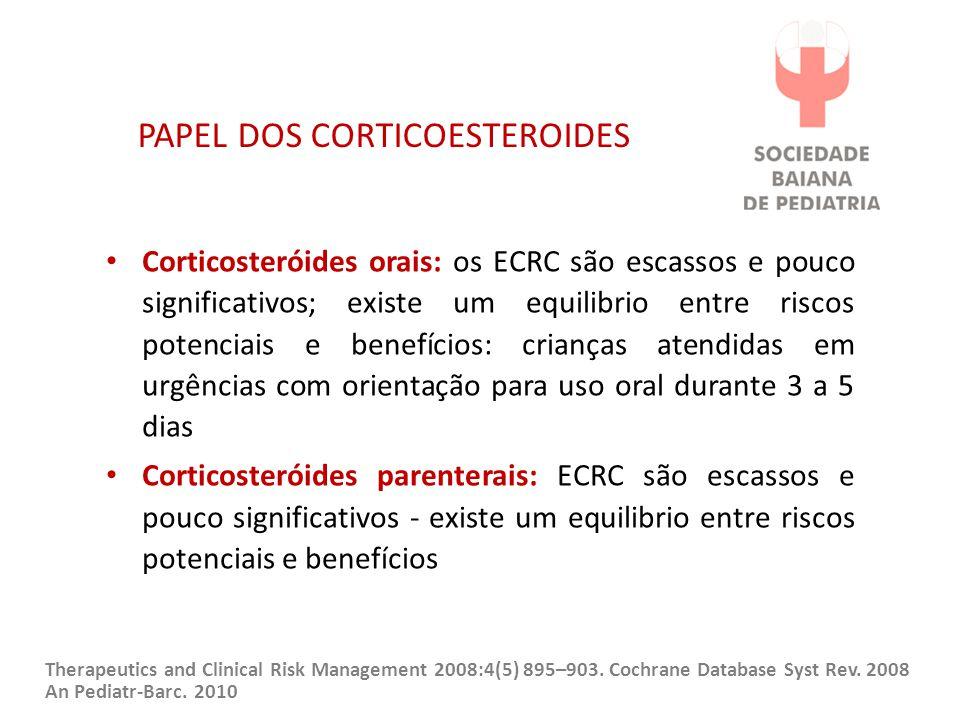 PAPEL DOS CORTICOESTEROIDES Corticosteróides orais: os ECRC são escassos e pouco significativos; existe um equilibrio entre riscos potenciais e benefí