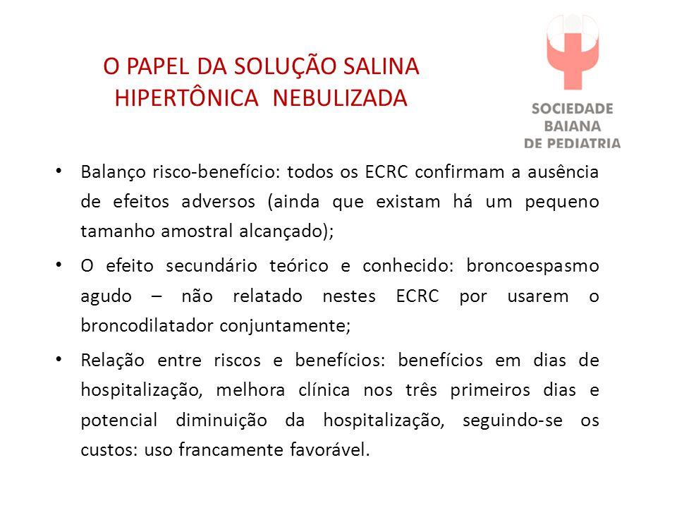 O PAPEL DA SOLUÇÃO SALINA HIPERTÔNICA NEBULIZADA Balanço risco-benefício: todos os ECRC confirmam a ausência de efeitos adversos (ainda que existam há