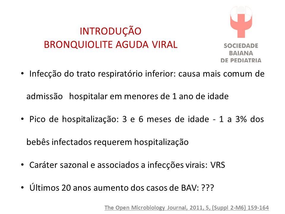INTRODUÇÃO BRONQUIOLITE AGUDA VIRAL Infecção do trato respiratório inferior: causa mais comum de admissão hospitalar em menores de 1 ano de idade Pico