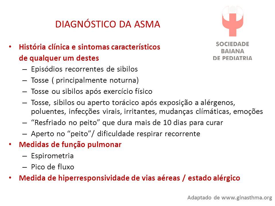 DIAGNÓSTICO DA ASMA História clínica e sintomas característicos de qualquer um destes – Episódios recorrentes de sibilos – Tosse ( principalmente notu