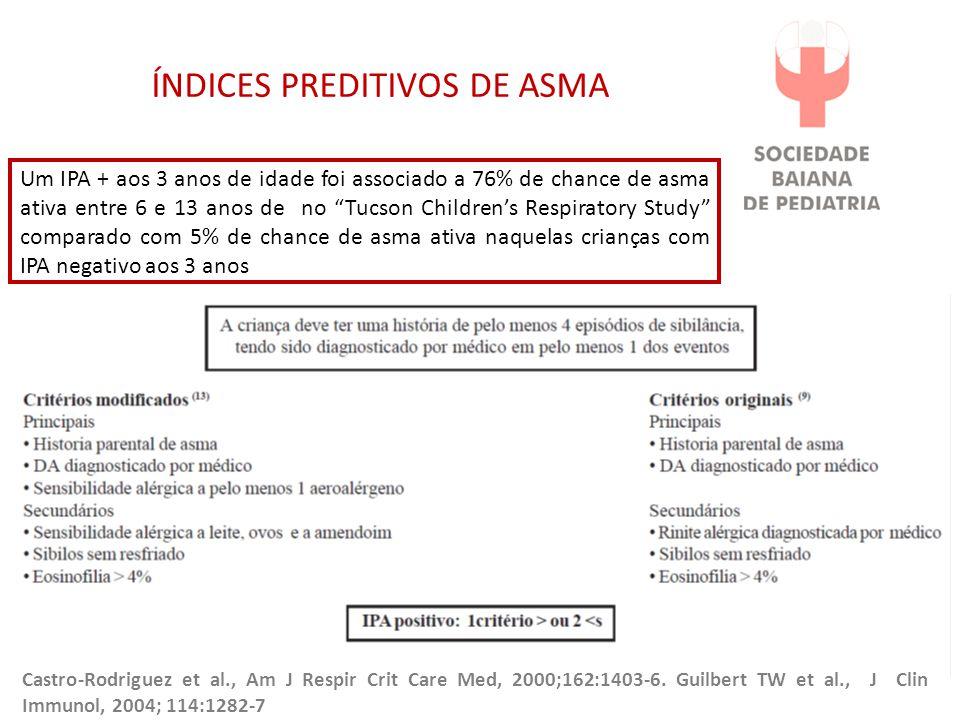 ÍNDICES PREDITIVOS DE ASMA Castro-Rodriguez et al., Am J Respir Crit Care Med, 2000;162:1403-6. Guilbert TW et al., J Clin Immunol, 2004; 114:1282-7 U
