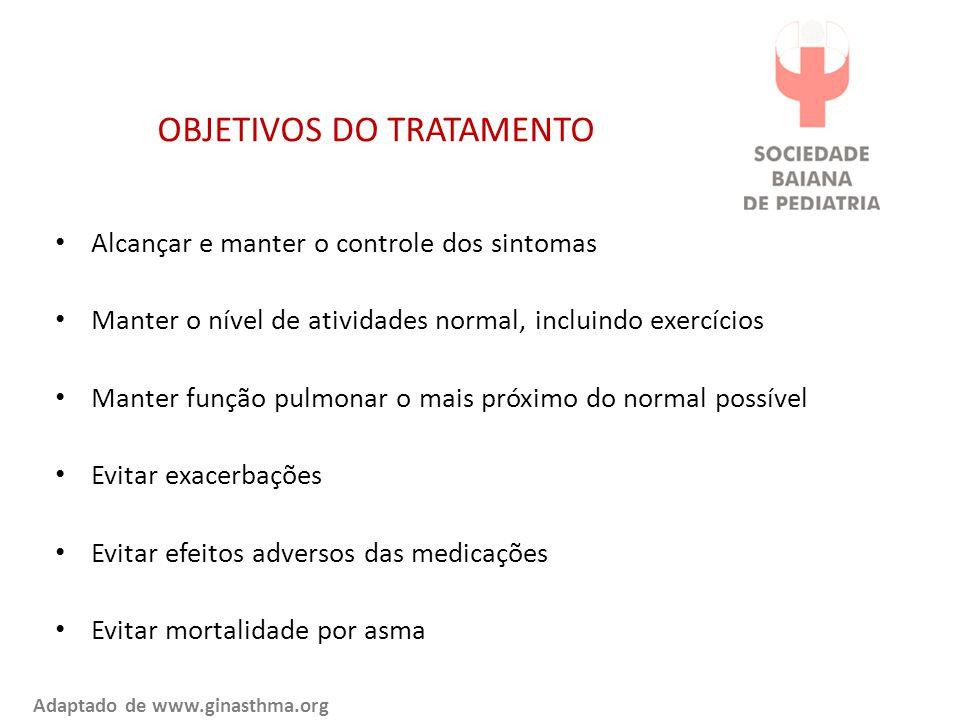 OBJETIVOS DO TRATAMENTO Alcançar e manter o controle dos sintomas Manter o nível de atividades normal, incluindo exercícios Manter função pulmonar o m