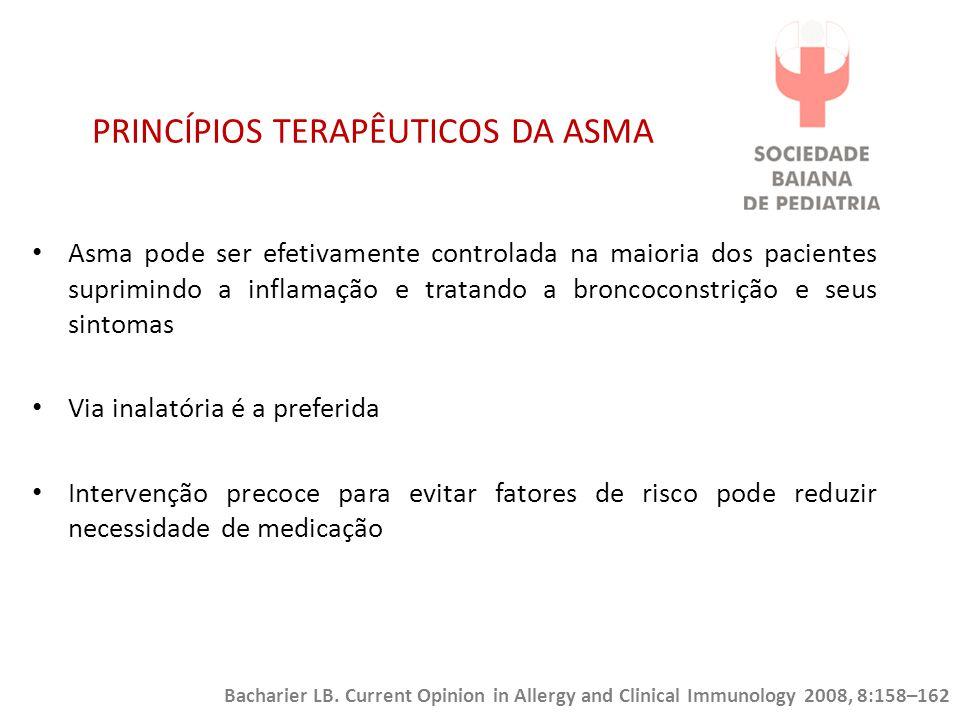 PRINCÍPIOS TERAPÊUTICOS DA ASMA Asma pode ser efetivamente controlada na maioria dos pacientes suprimindo a inflamação e tratando a broncoconstrição e
