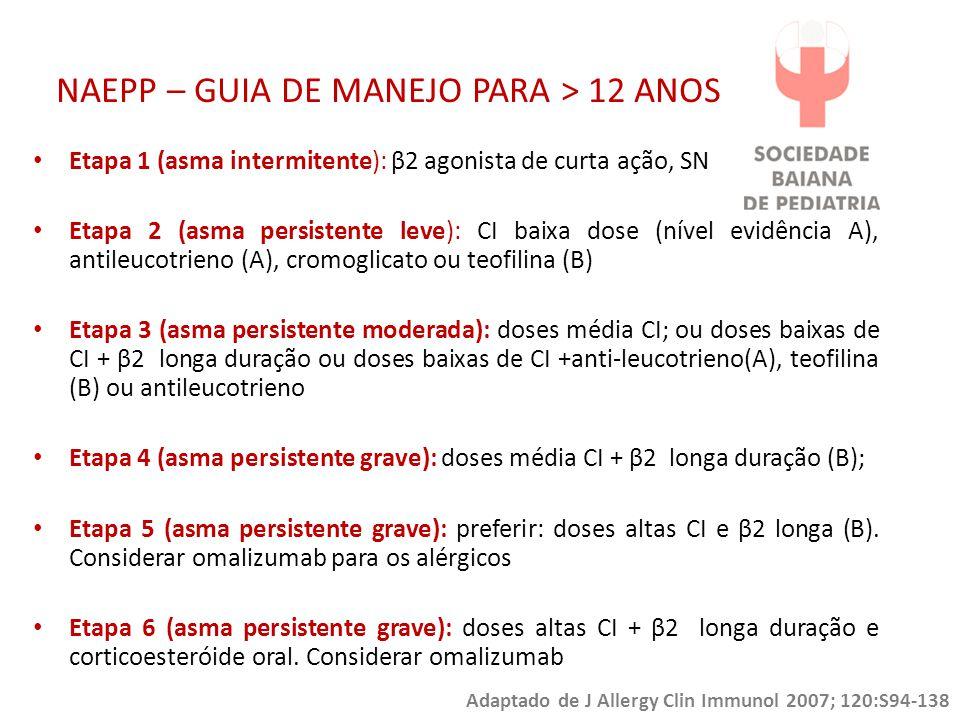 Etapa 1 (asma intermitente): β2 agonista de curta ação, SN Etapa 2 (asma persistente leve): CI baixa dose (nível evidência A), antileucotrieno (A), cr