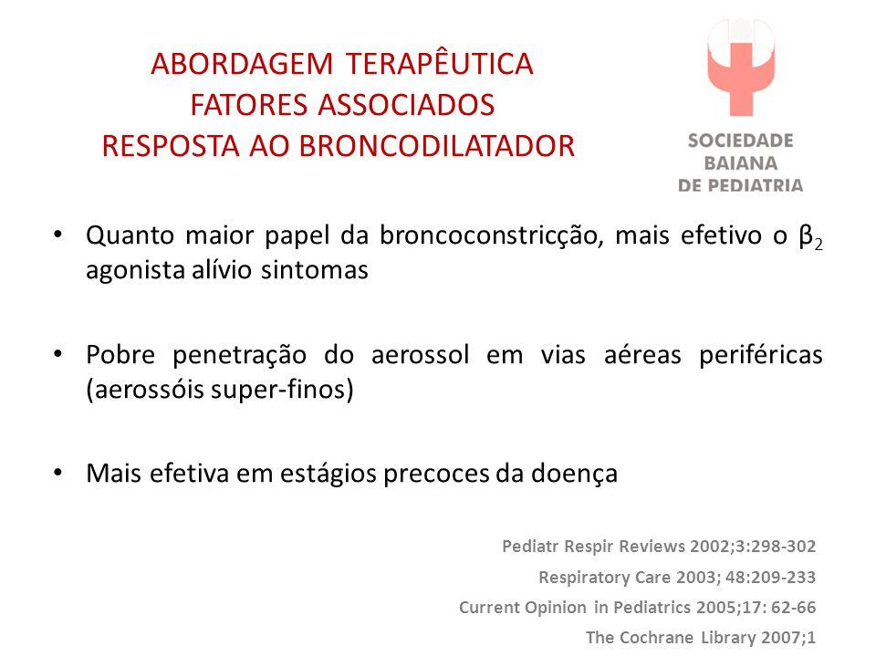 ABORDAGEM TERAPÊUTICA FATORES ASSOCIADOS RESPOSTA AO BRONCODILATADOR Quanto maior papel da broncoconstricção, mais efetivo o β 2 agonista alívio sinto