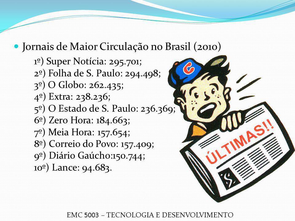 Jornais de Maior Circulação no Brasil (2010) 1º) Super Notícia: 295.701; 2º) Folha de S. Paulo: 294.498; 3º) O Globo: 262.435; 4º) Extra: 238.236; 5º)