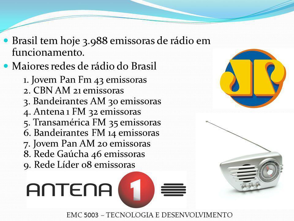 Brasil tem hoje 3.988 emissoras de rádio em funcionamento. Maiores redes de rádio do Brasil 1. Jovem Pan Fm 43 emissoras 2. CBN AM 21 emissoras 3. Ban