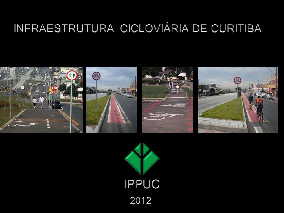 Infraestrutura Cicloviária de Curitiba Recuperação de Ciclovias Existentes Etapa Inicial 37 km