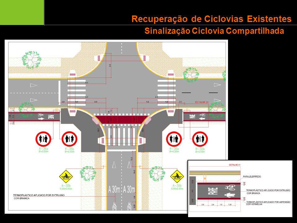 Infraestrutura Cicloviária de Curitiba Recuperação de Ciclovias Existentes Sinalização Ciclovia Compartilhada