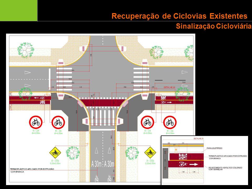 Infraestrutura Cicloviária de Curitiba Recuperação de Ciclovias Existentes Sinalização Cicloviária