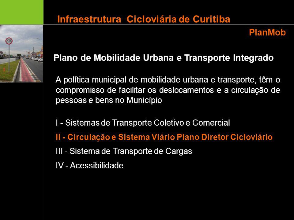 Infraestrutura Cicloviária de Curitiba Plano de Mobilidade Urbana e Transporte Integrado I - Sistemas de Transporte Coletivo e Comercial II - Circulaç