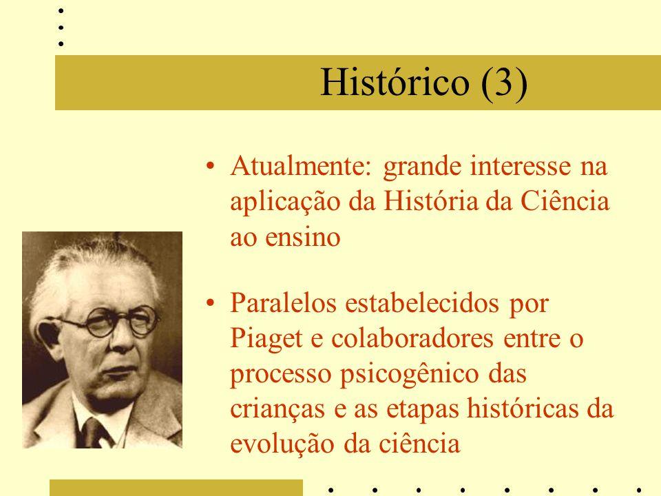 Histórico (3) Atualmente: grande interesse na aplicação da História da Ciência ao ensino Paralelos estabelecidos por Piaget e colaboradores entre o pr