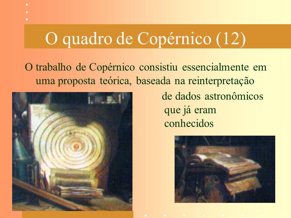 O quadro de Copérnico (12) O trabalho de Copérnico consistiu essencialmente em uma proposta teórica, baseada na reinterpretação de dados astronômicos