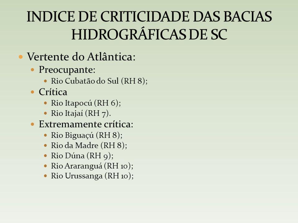 Vertente do Atlântica: Preocupante: Rio Cubatão do Sul (RH 8); Crítica Rio Itapocú (RH 6); Rio Itajaí (RH 7).