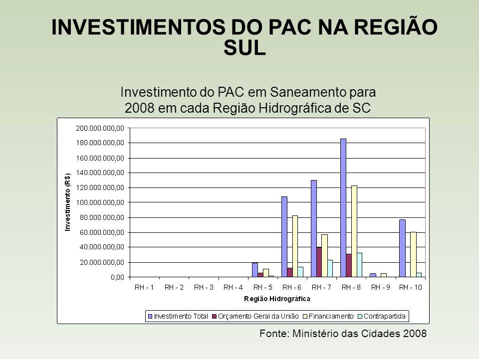 Fonte: Ministério das Cidades 2008 INVESTIMENTOS DO PAC NA REGIÃO SUL Investimento do PAC em Saneamento para 2008 em cada Região Hidrográfica de SC