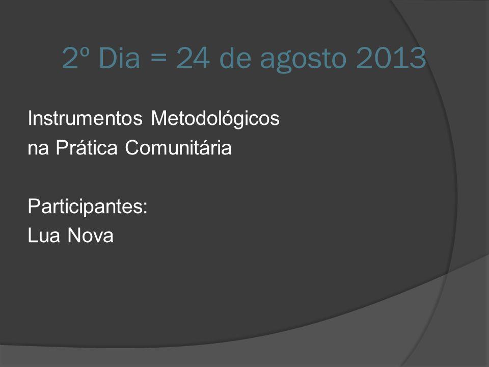 2º Dia = 24 de agosto 2013 Instrumentos Metodológicos na Prática Comunitária Participantes: Lua Nova