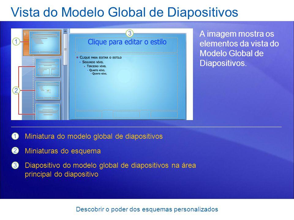 Descobrir o poder dos esquemas personalizados Vista do Modelo Global de Diapositivos A imagem mostra os elementos da vista do Modelo Global de Diapositivos.