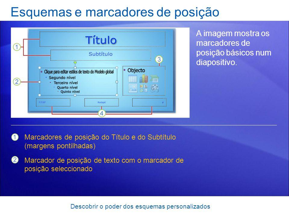 Descobrir o poder dos esquemas personalizados Esquemas e marcadores de posição A imagem mostra os marcadores de posição básicos num diapositivo. Marca