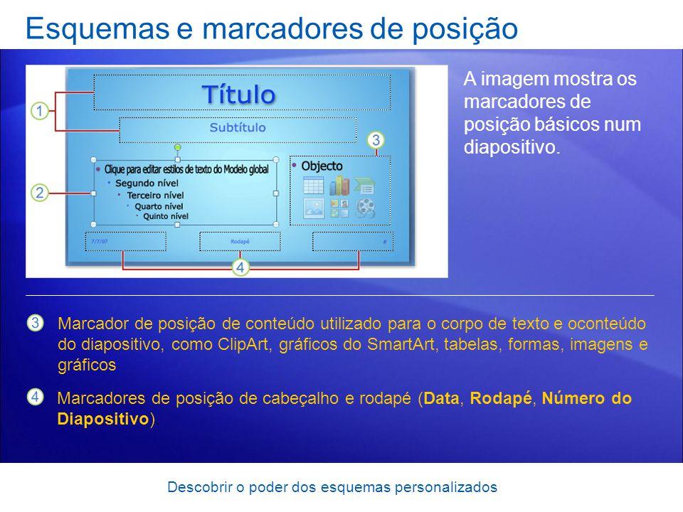 Descobrir o poder dos esquemas personalizados Esquemas e marcadores de posição A imagem mostra os marcadores de posição básicos num diapositivo.
