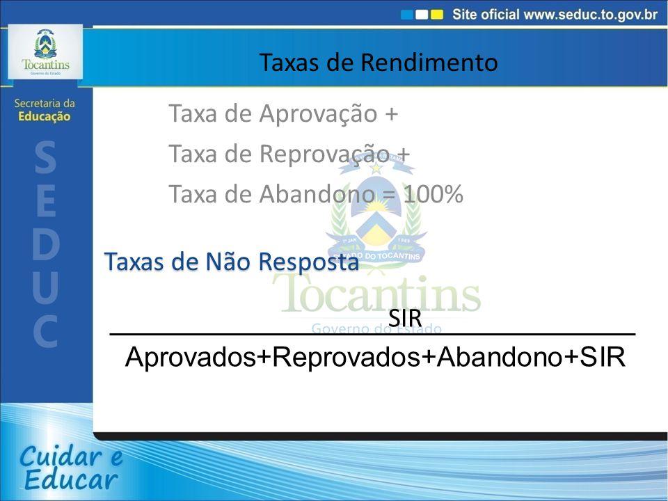 Taxas de Rendimento Taxa de Aprovação + Taxa de Reprovação + Taxa de Abandono = 100% Taxas de Não Resposta SIR Aprovados+Reprovados+Abandono+SIR