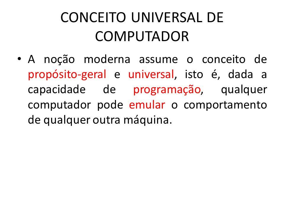 CONCEITO UNIVERSAL DE COMPUTADOR A noção moderna assume o conceito de propósito-geral e universal, isto é, dada a capacidade de programação, qualquer computador pode emular o comportamento de qualquer outra máquina.