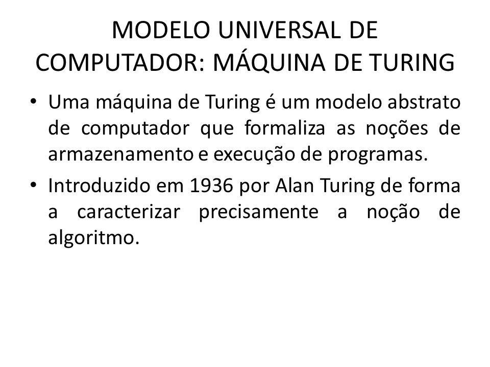 MODELO UNIVERSAL DE COMPUTADOR: MÁQUINA DE TURING Uma máquina de Turing é um modelo abstrato de computador que formaliza as noções de armazenamento e execução de programas.