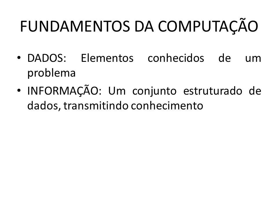 FUNDAMENTOS DA COMPUTAÇÃO DADOS: Elementos conhecidos de um problema INFORMAÇÃO: Um conjunto estruturado de dados, transmitindo conhecimento