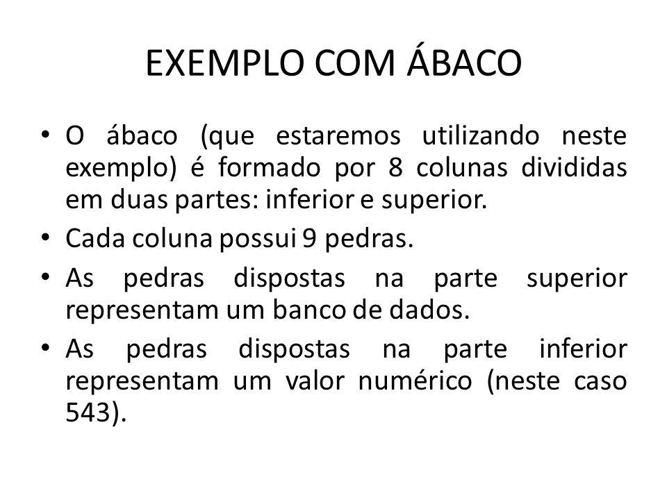 EXEMPLO COM ÁBACO O ábaco (que estaremos utilizando neste exemplo) é formado por 8 colunas divididas em duas partes: inferior e superior. Cada coluna