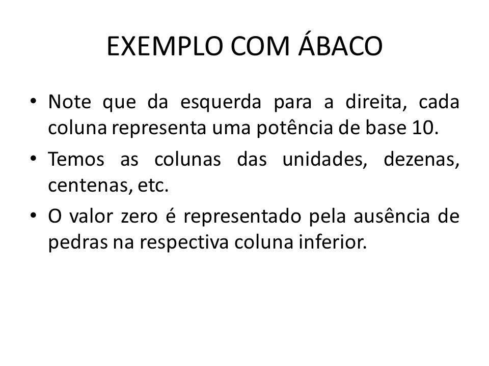 MÁQUINA ANALÍTICA DE CHARLES BABBAGE (1837) Linguagem de programação às linguagens de máquinas modernas (com laços e condições).