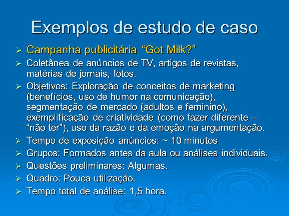 Exemplos de estudo de caso  Campanha publicitária Got Milk?  Coletânea de anúncios de TV, artigos de revistas, matérias de jornais, fotos.
