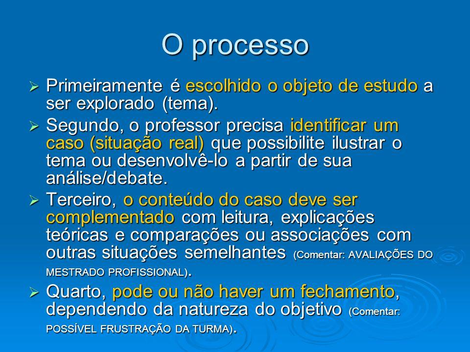O processo  Primeiramente é escolhido o objeto de estudo a ser explorado (tema).  Segundo, o professor precisa identificar um caso (situação real) q