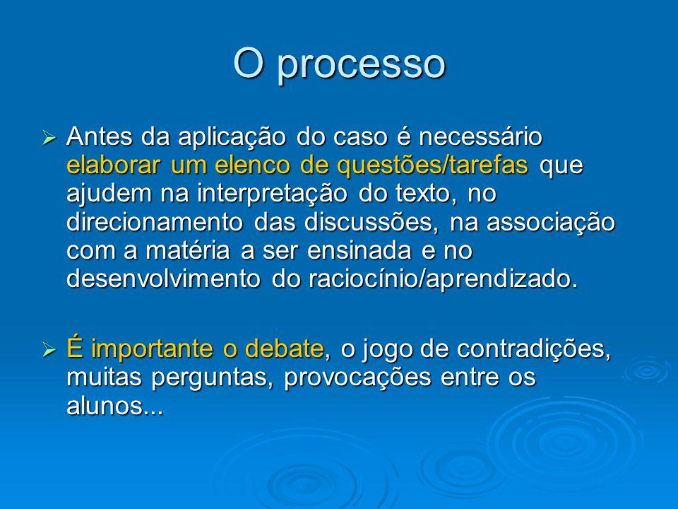 O processo  Antes da aplicação do caso é necessário elaborar um elenco de questões/tarefas que ajudem na interpretação do texto, no direcionamento da