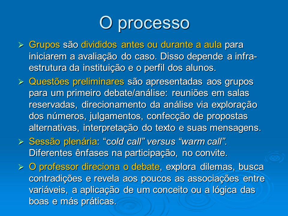 O processo  Grupos são divididos antes ou durante a aula para iniciarem a avaliação do caso. Disso depende a infra- estrutura da instituição e o perf