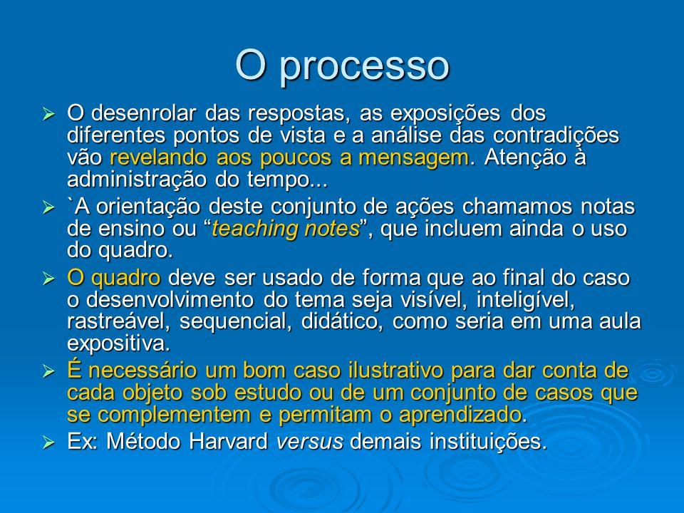 O processo  O desenrolar das respostas, as exposições dos diferentes pontos de vista e a análise das contradições vão revelando aos poucos a mensagem