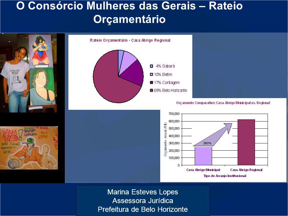 Marina Esteves Lopes Assessora Jurídica Prefeitura de Belo Horizonte O Consórcio Mulheres das Gerais – Rateio Orçamentário