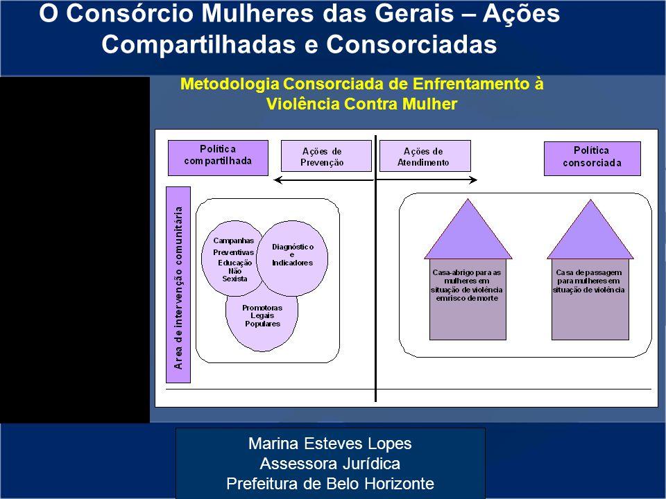 Marina Esteves Lopes Assessora Jurídica Prefeitura de Belo Horizonte Metodologia Consorciada de Enfrentamento à Violência Contra Mulher O Consórcio Mu