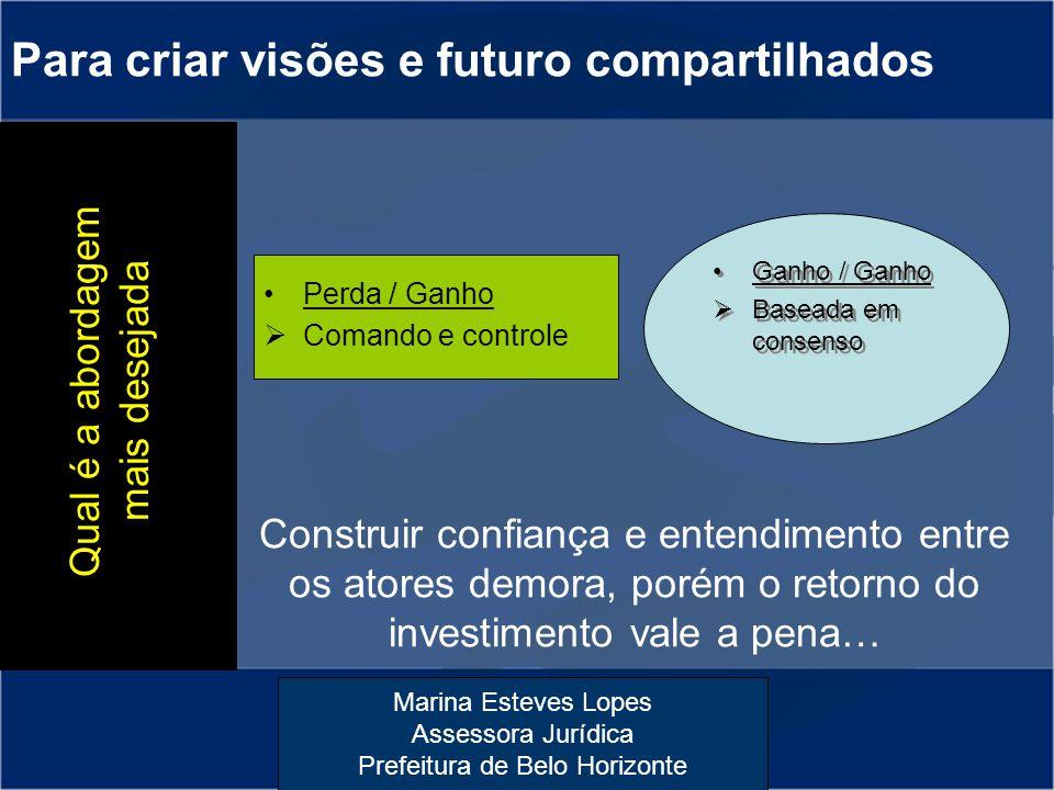 Marina Esteves Lopes Assessora Jurídica Prefeitura de Belo Horizonte Para criar visões e futuro compartilhados Perda / Ganho  Comando e controle Ganh