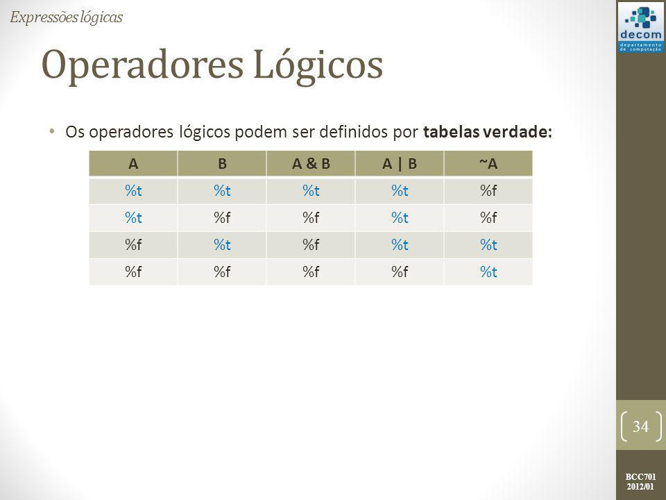 BCC701 2012/01 Operadores Lógicos Primeiro os operadores aritméticos e relacionais são avaliados, para depois serem avaliados os operadores lógicos; A ordem de precedência dos operadores lógicos é: negação (~), E (&) e OU (|), ou seja ~ X & Y | Z, corresponde a (((~X) & Y) | Z); Exemplos (1): Sejam as seguintes atribuições: A = 5; B = 1; C = 2; D = 8; E = 3; A > B | D > E, resulta em verdadeiro; ~A > B, resulta em falso; A + 3 == 8 & A > B, resulta em verdadeiro; Atenção: um erro comum de programação costuma ocorrer pela confusão entre o operador de atribuição (representado por =) e o operador de igualdade ( igual a , representado por ==); 35 Expressões lógicas