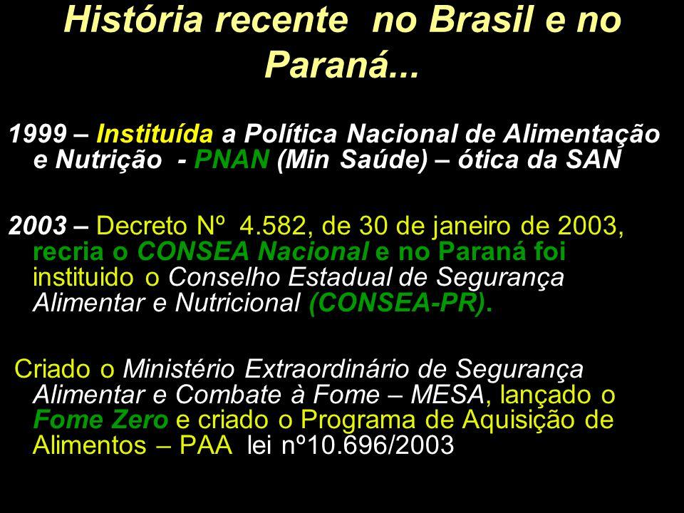 1999 – Instituída a Política Nacional de Alimentação e Nutrição - PNAN (Min Saúde) – ótica da SAN 2003 – Decreto Nº 4.582, de 30 de janeiro de 2003, r