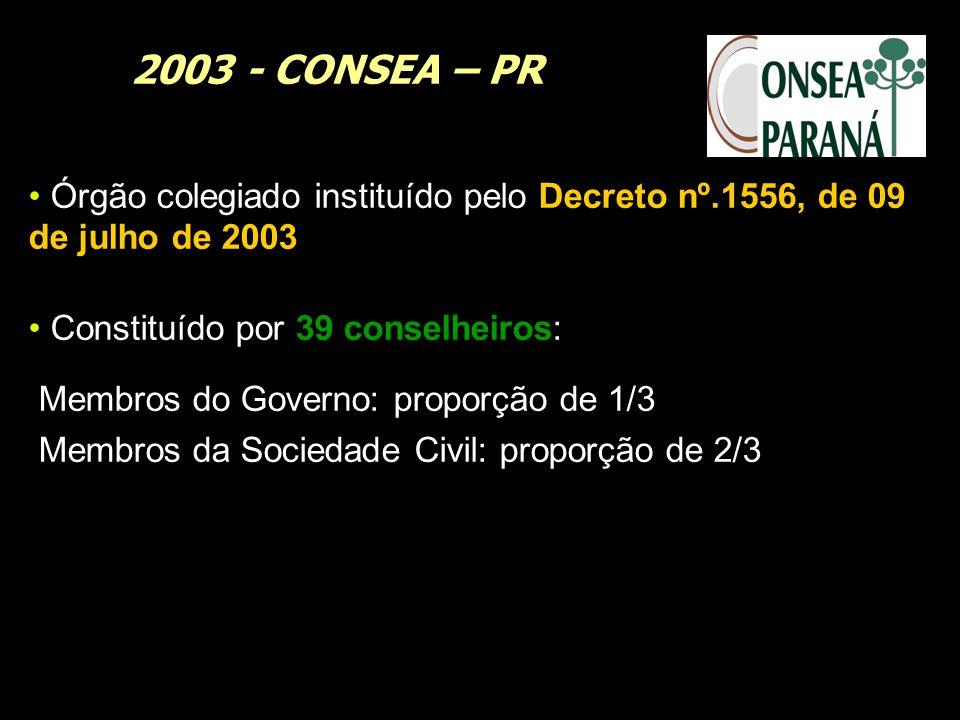 2003 - CONSEA – PR Órgão colegiado instituído pelo Decreto nº.1556, de 09 de julho de 2003 Constituído por 39 conselheiros: Membros do Governo: propor