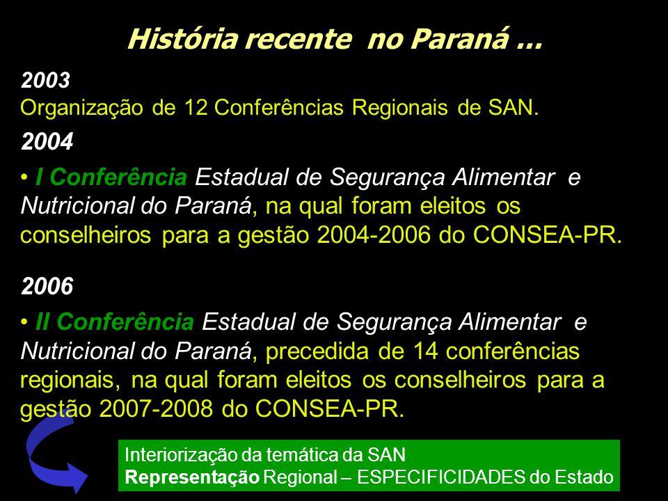 História recente no Paraná... 2003 Organização de 12 Conferências Regionais de SAN. 2004 I Conferência Estadual de Segurança Alimentar e Nutricional d