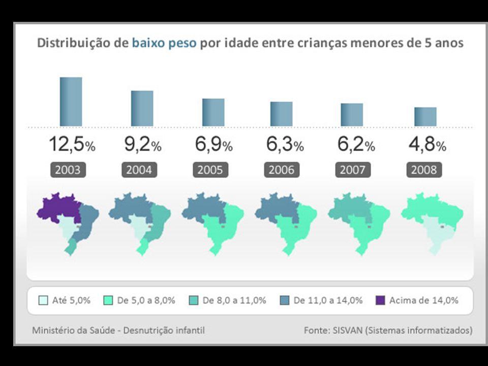 SISVAN PARANÁ NORMALIDADE EPIDEMIOLÓGICA Aprox.